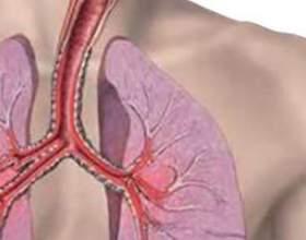 Бронхіальна астма: класифікація, причини, лікування фото