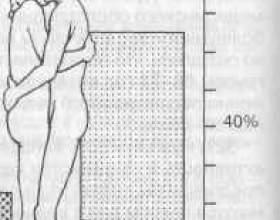 Тривалі сексуальні відносини фото