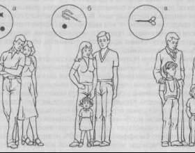 Вибір способу контрацепції фото
